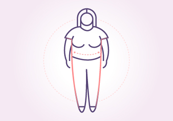 Being overweight or obese