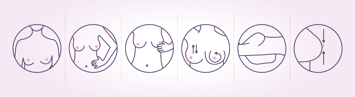 About breast cancer